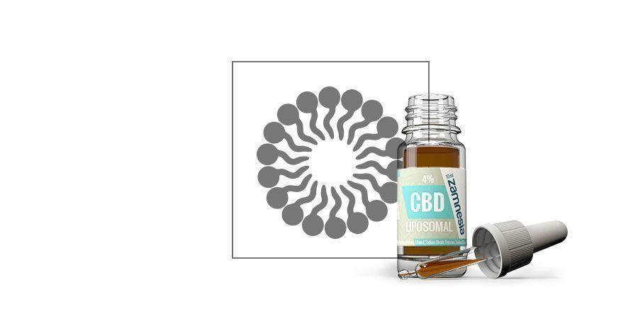 Aceite De CBD Liposomal