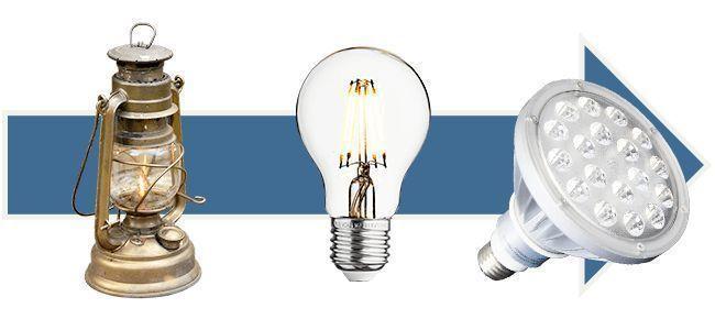 Una Breve Historia De Los LED