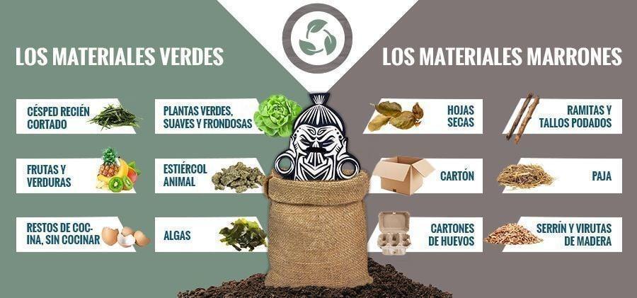 Qué Usar Para Hacer Compost