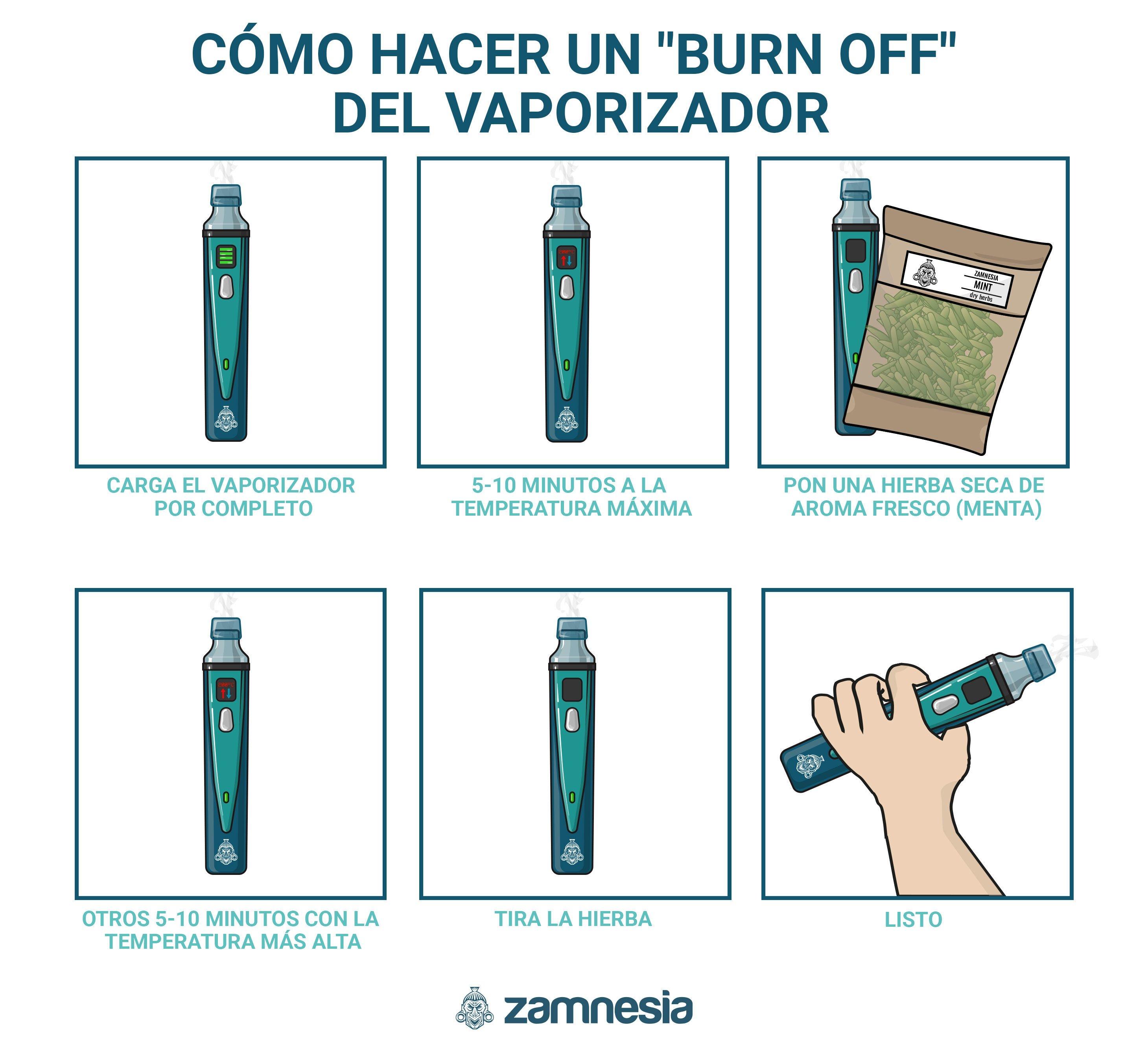 Cómo Hazer Un Burn Off Del Vaporizador