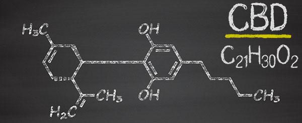Estructura química CBD