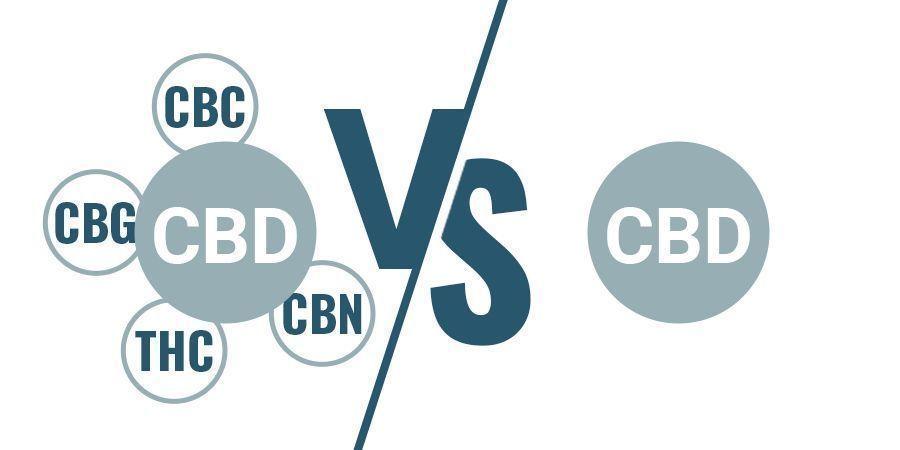 Espectro Completo Frente A CBD Aislado