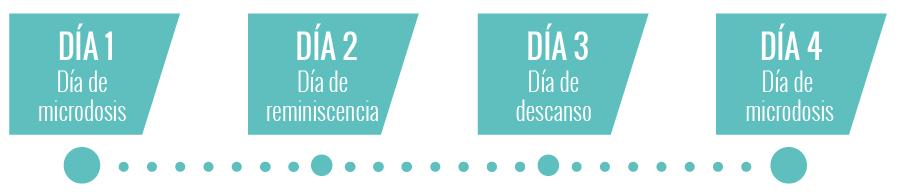 PROGRAMA DE MICRODOSIFICACIÓN