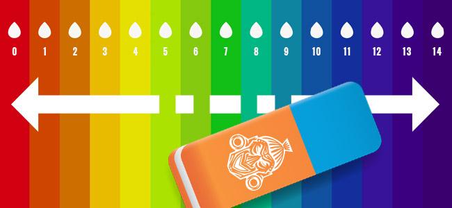 Cómo Corregir El pH Y La EC